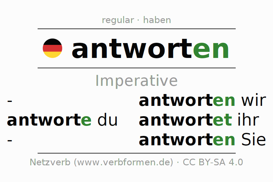 Imperative antworten (answer) | All forms, grammar, examples, voice ...