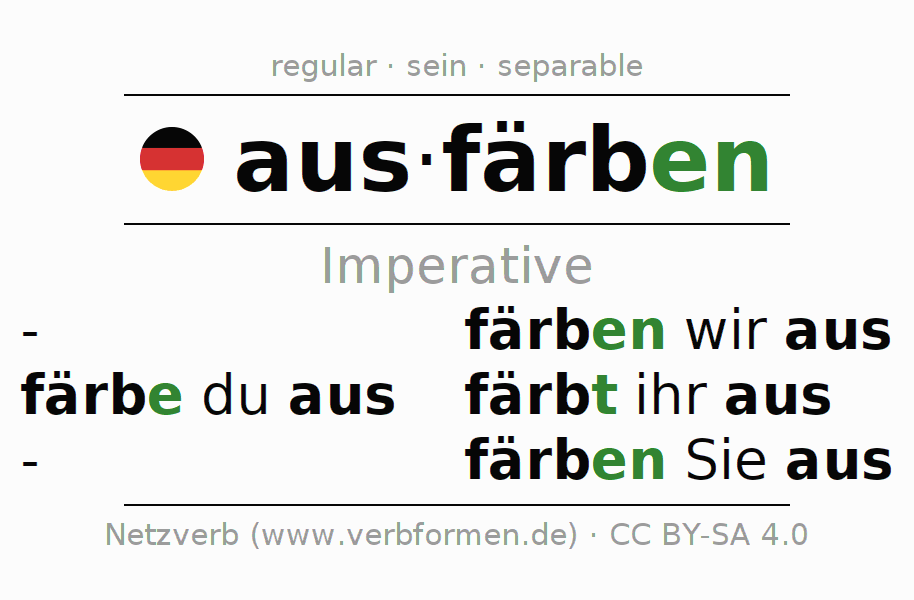 Imperative   ausfärben   All Rules, Tables, Examples and Downloads