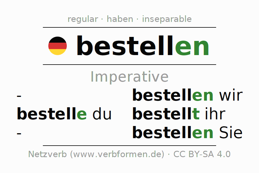 Imperative Bestellen Order All Rules Tables Examples And