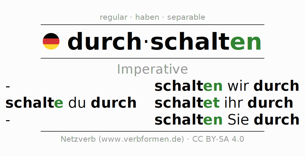 Imperative | durchschalten | All Rules, Tables, Examples and Downloads