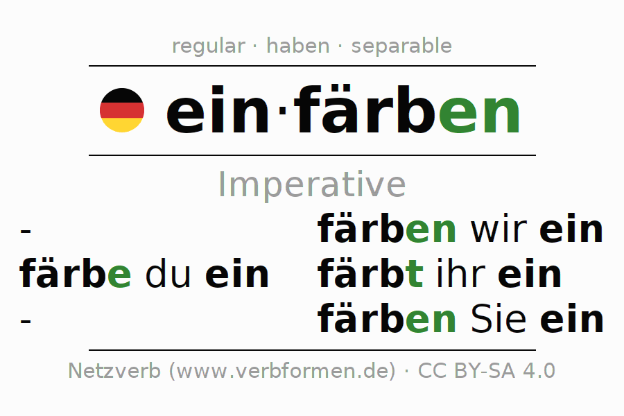 Imperative   einfärben   All Rules, Tables, Examples and Downloads