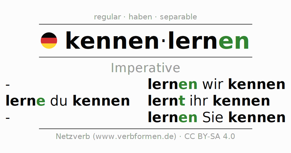 Use of kennenlernen