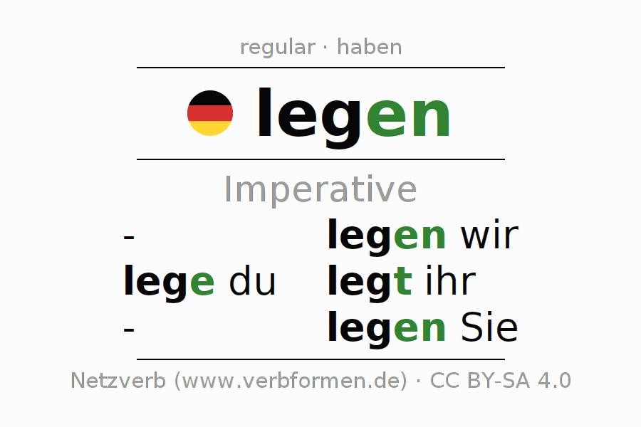 Legen Deutsch