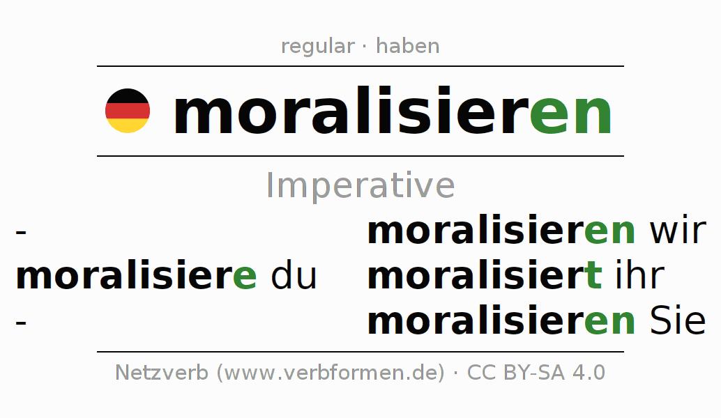 Moralisieren