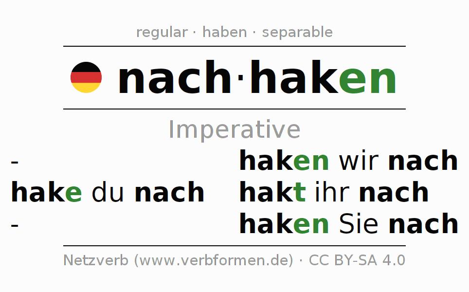 Idiotentest - Deutsch - Apps on Google Play