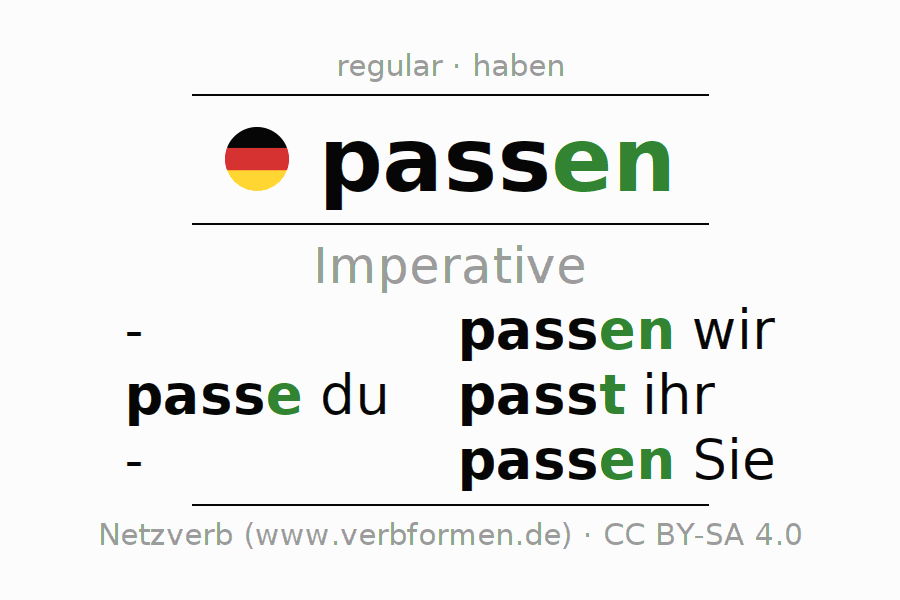 Imperative Passen Fit Suit All Forms Grammar Examples