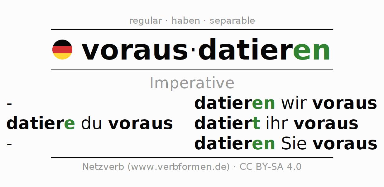 Auch wir datieren Schwedische Dating-Website