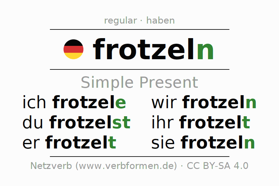 frotzeln definition