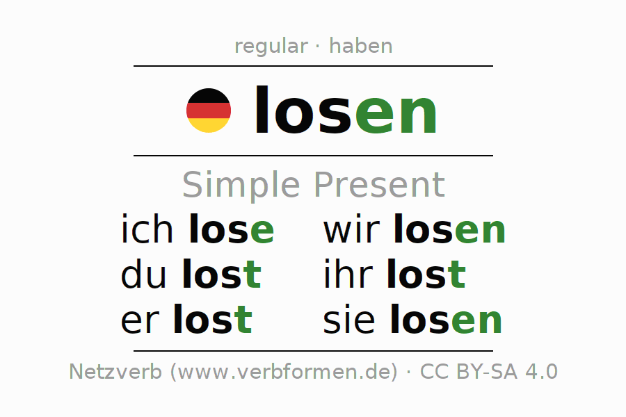 lost verb