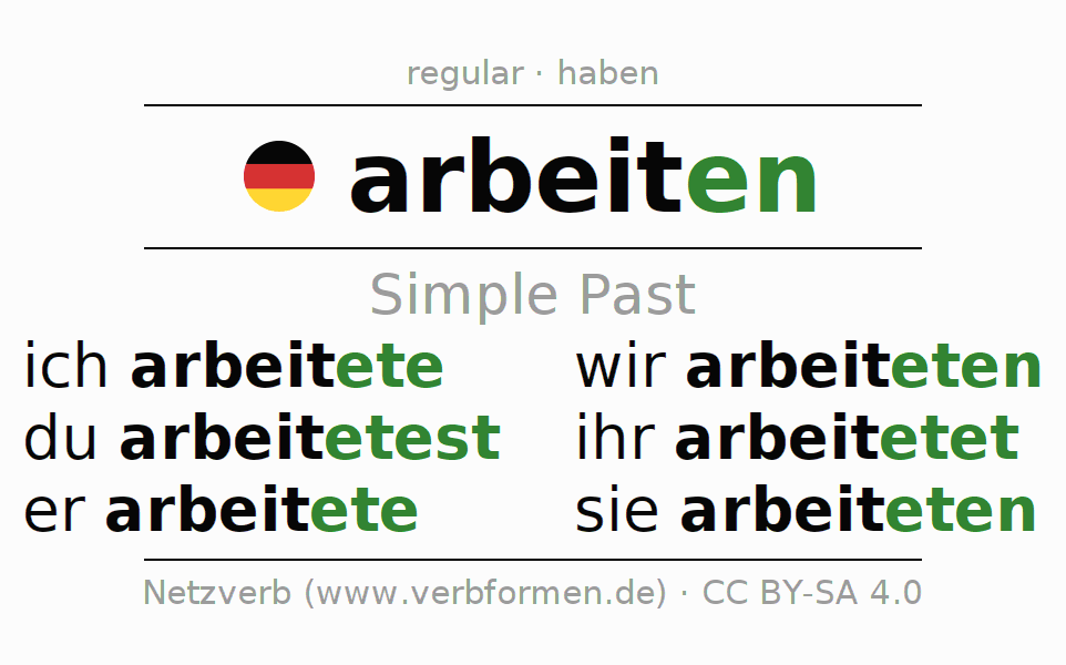Word search | Verb arbeiten | Puzzle for the conjugation of German ...