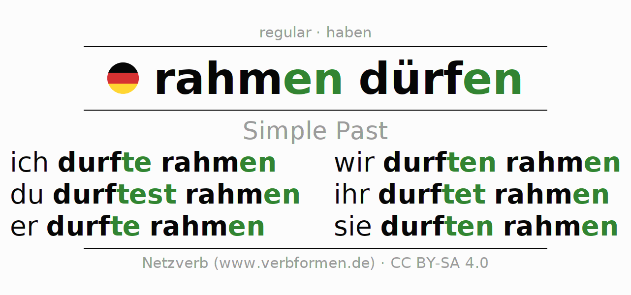 Simple Past darf rahmen | All forms, grammar, examples, voice output