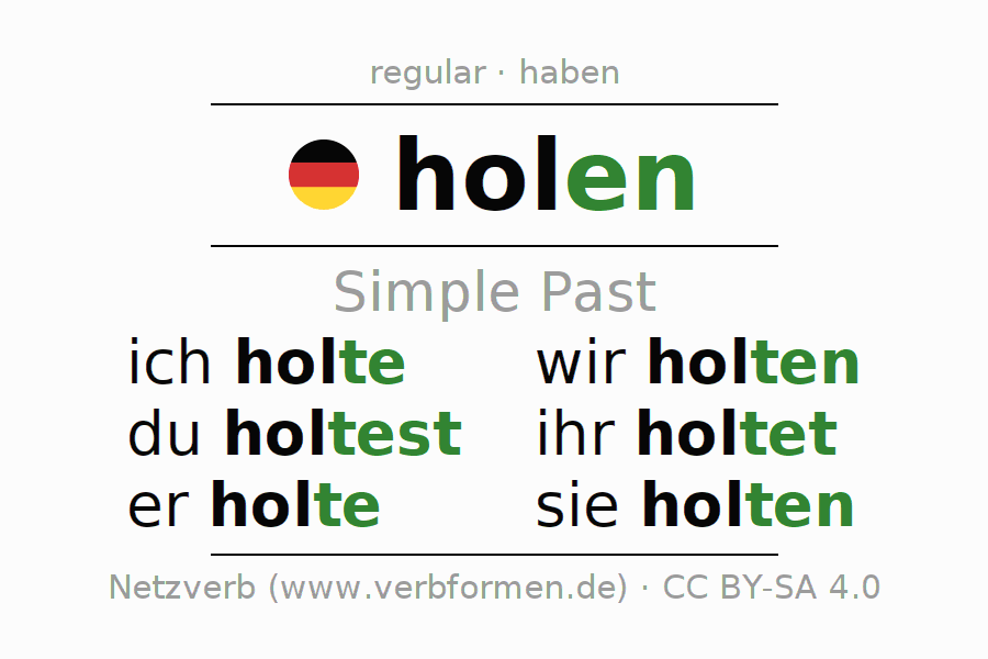 Imperfect holen (get, fetch,    ) | All forms, grammar