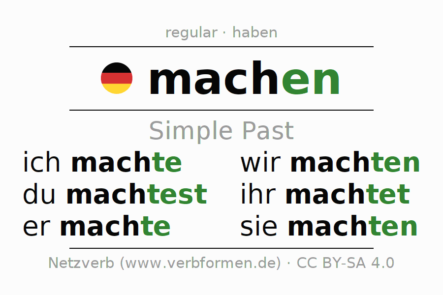 Imperfect machen (make, create ...) | forms, rules, examples, translation,  definition, exercises, downloads