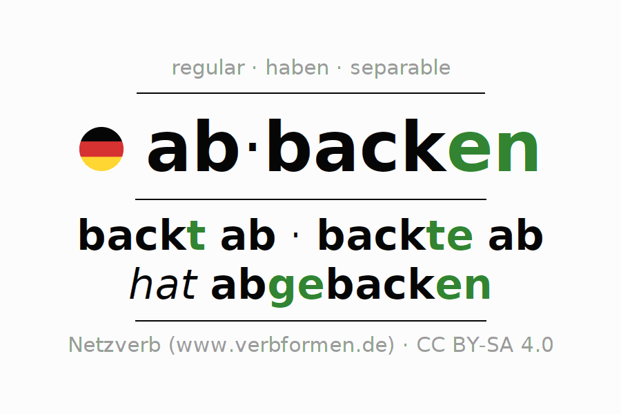 Entire conjugation of the German verb abbacken (unr). All tenses are clearly represented in a table.
