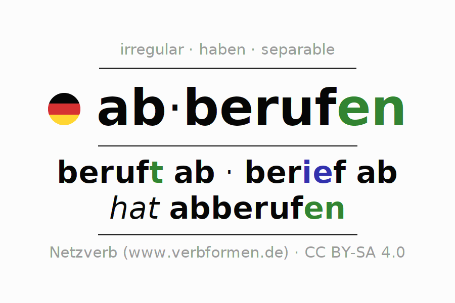 Entire conjugation of the German verb abberufen. All tenses and modes are clearly represented in a table.