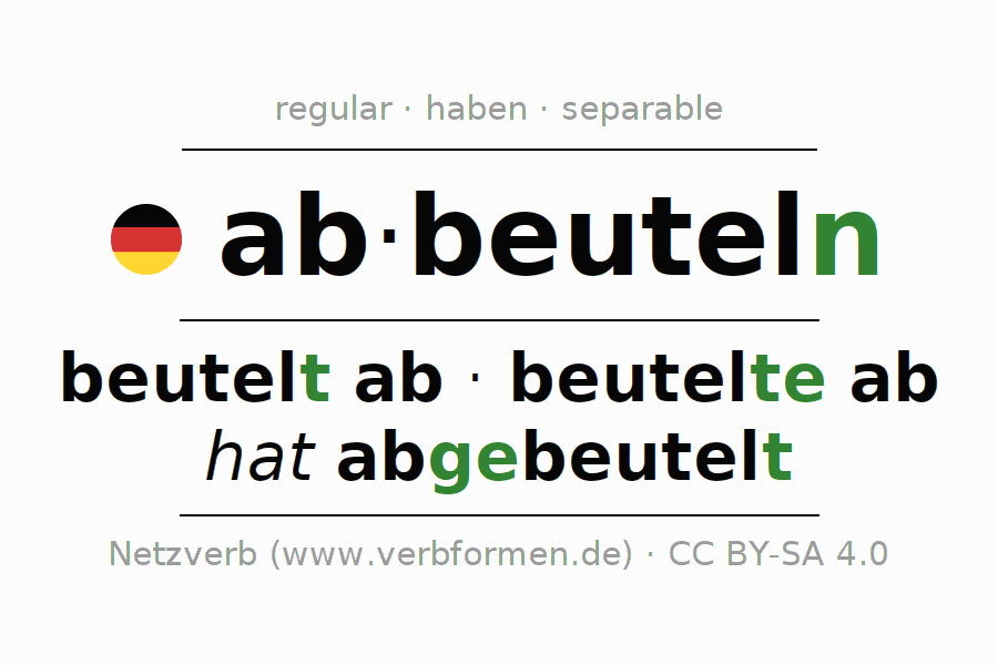 Conjugation of German verb abbeuteln