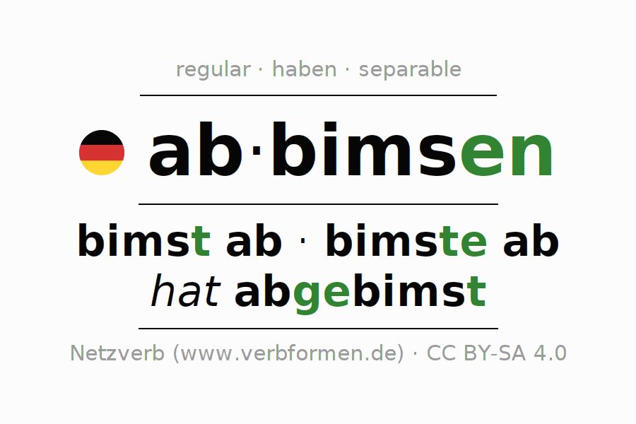 Entire conjugation of the German verb abbimsen. All tenses are clearly represented in a table.