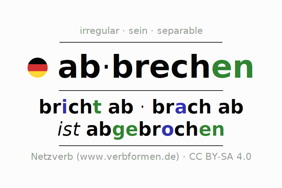 Entire conjugation of the German verb abbrechen (hat). All tenses and modes are clearly represented in a table.
