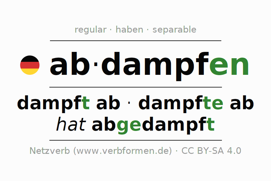 Entire conjugation of the German verb abdampfen (ist). All tenses and modes are clearly represented in a table.