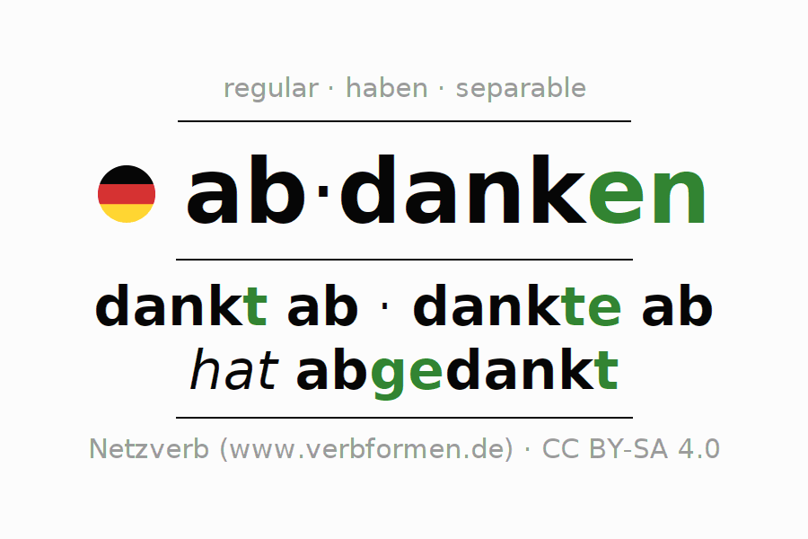 Entire conjugation of the German verb abdanken. All tenses are clearly represented in a table.