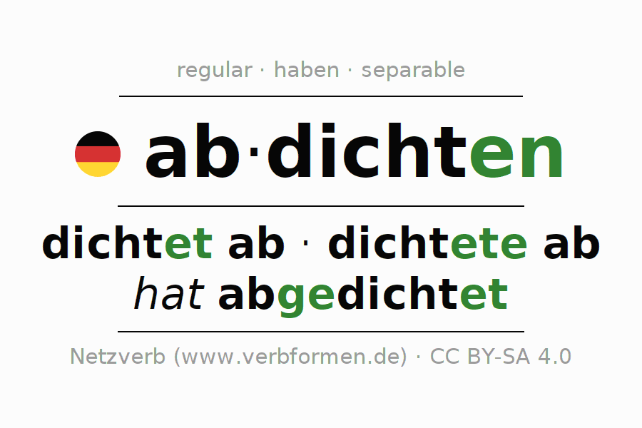 Entire conjugation of the German verb abdichten. All tenses are clearly represented in a table.