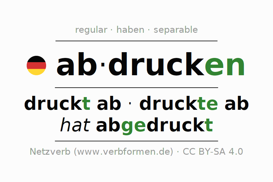 Entire conjugation of the German verb abdrucken. All tenses are clearly represented in a table.