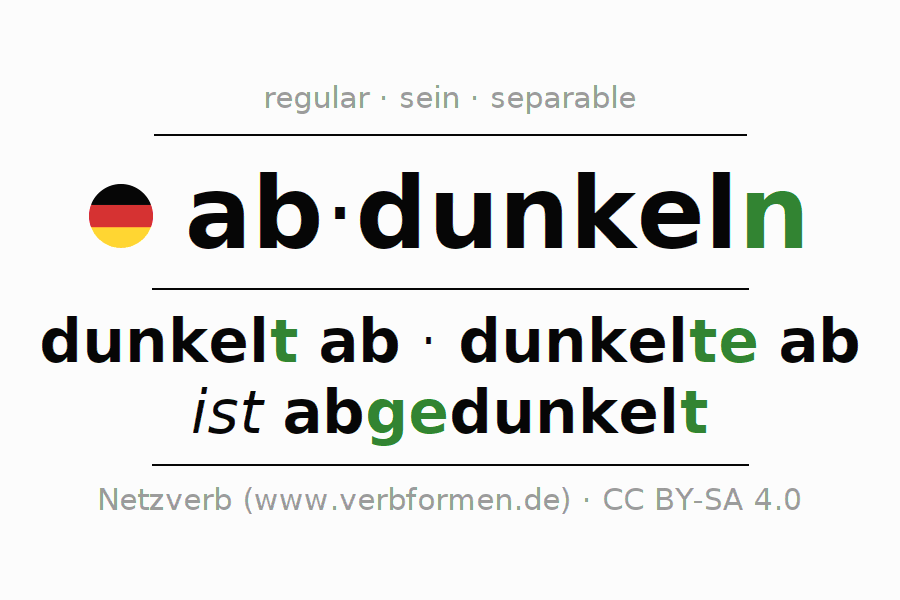 Entire conjugation of the German verb abdunkeln (ist). All tenses are clearly represented in a table.