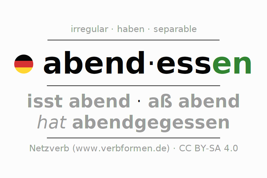 Entire conjugation of the German verb abendessen. All tenses are clearly represented in a table.