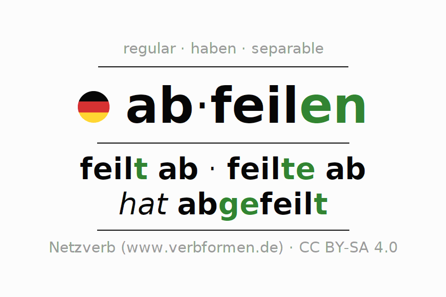 Entire conjugation of the German verb abfeilen. All tenses and modes are clearly represented in a table.