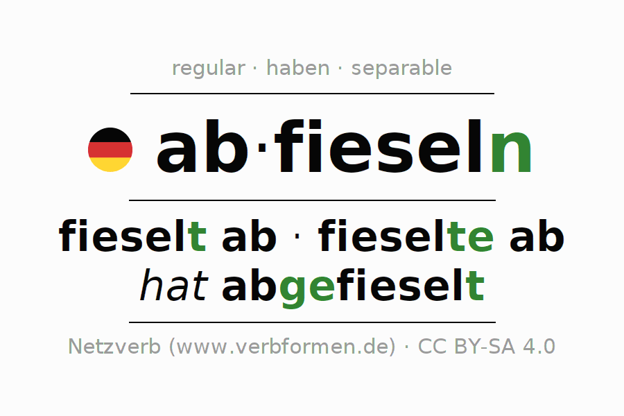 Entire conjugation of the German verb abfieseln. All tenses and modes are clearly represented in a table.