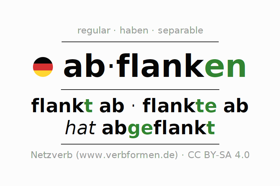 Conjugation of German verb abflanken
