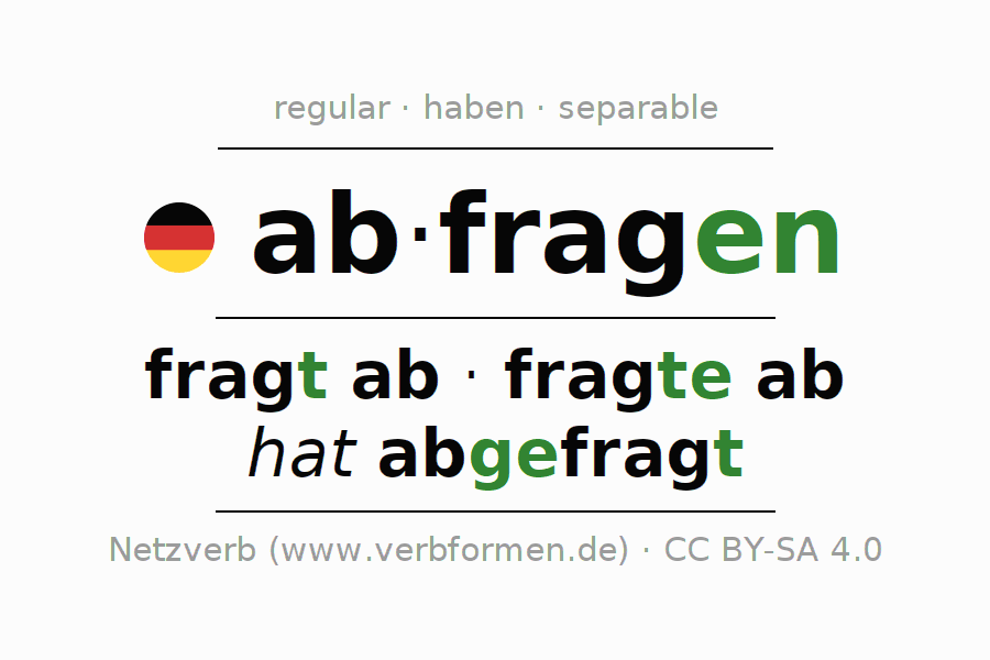 Conjugation of German verb abfragen (regelm)