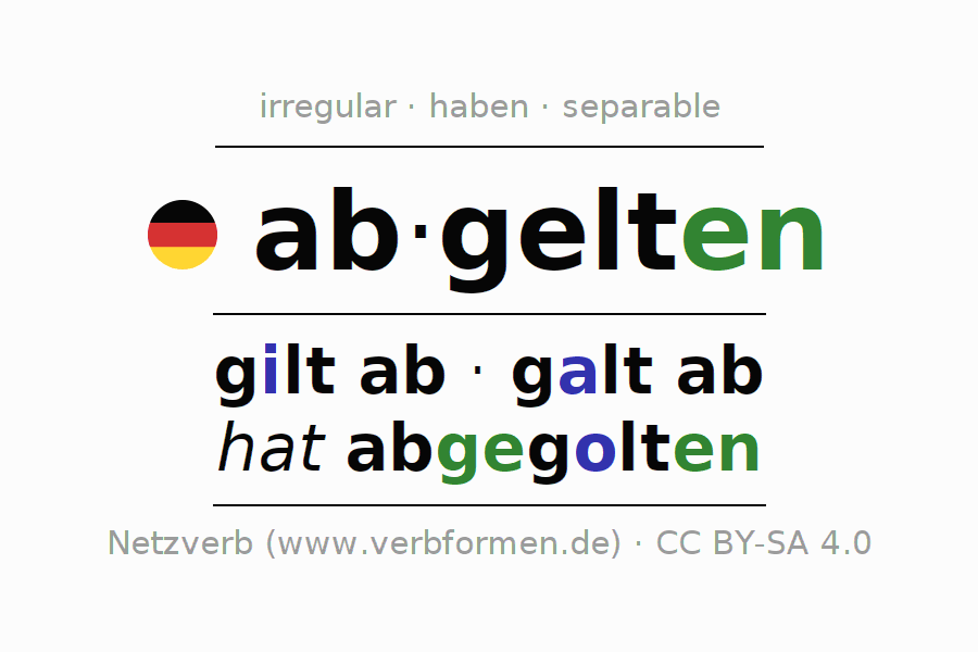 Entire conjugation of the German verb abgelten. All tenses and modes are clearly represented in a table.