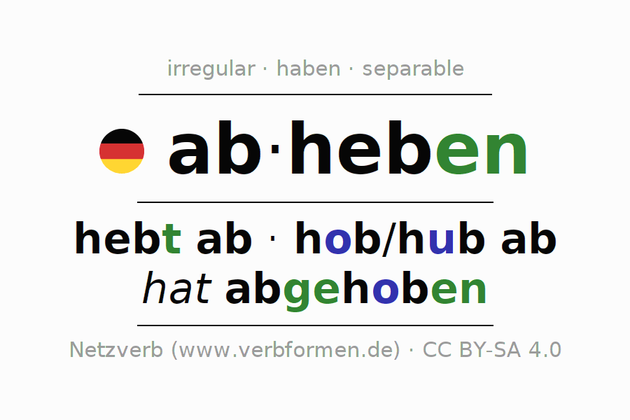 Entire conjugation of the German verb abheben. All tenses are clearly represented in a table.