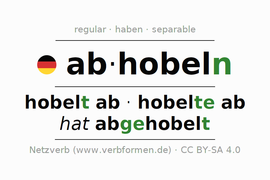 Conjugation of German verb abhobeln