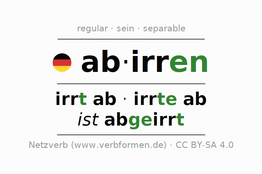 Entire conjugation of the German verb abirren. All tenses are clearly represented in a table.