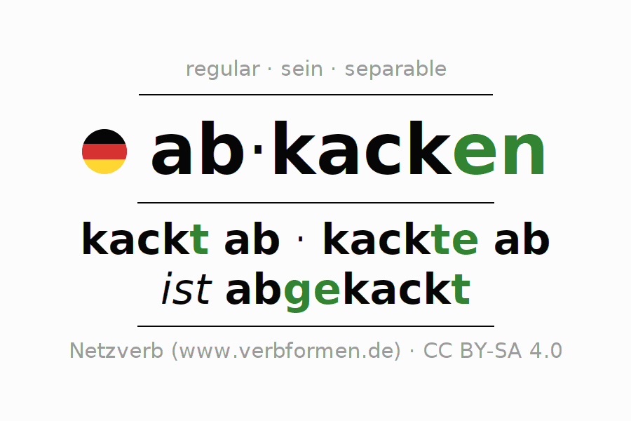 Entire conjugation of the German verb abkacken (ist). All tenses are clearly represented in a table.