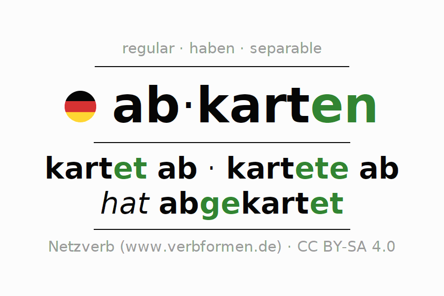 Conjugation of German verb abkarten