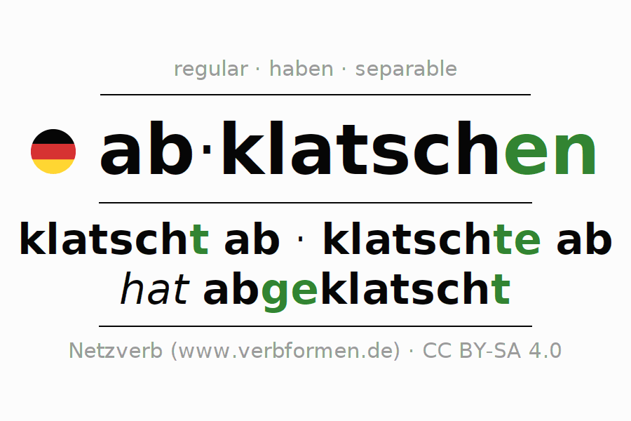 Conjugation of German verb abklatschen