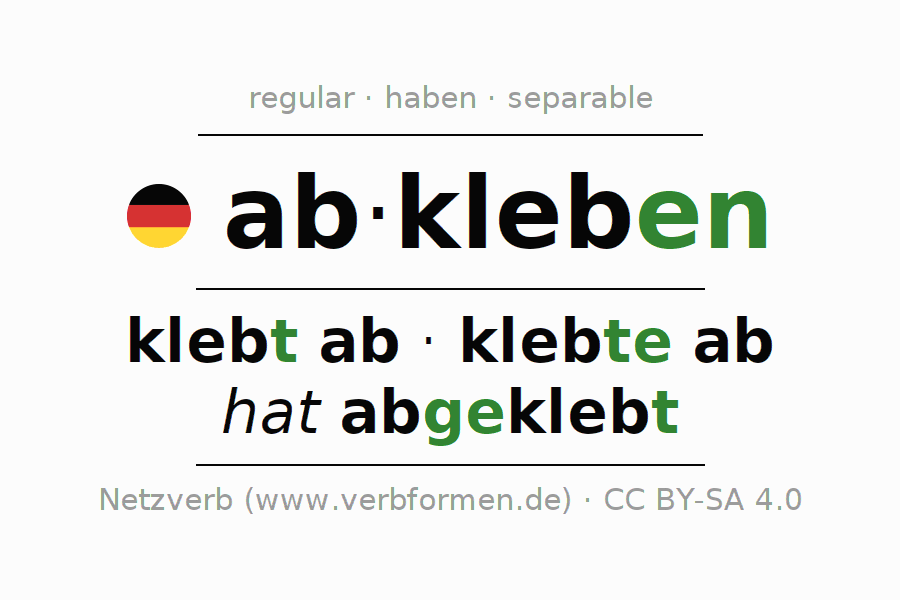 Entire conjugation of the German verb abkleben. All tenses are clearly represented in a table.