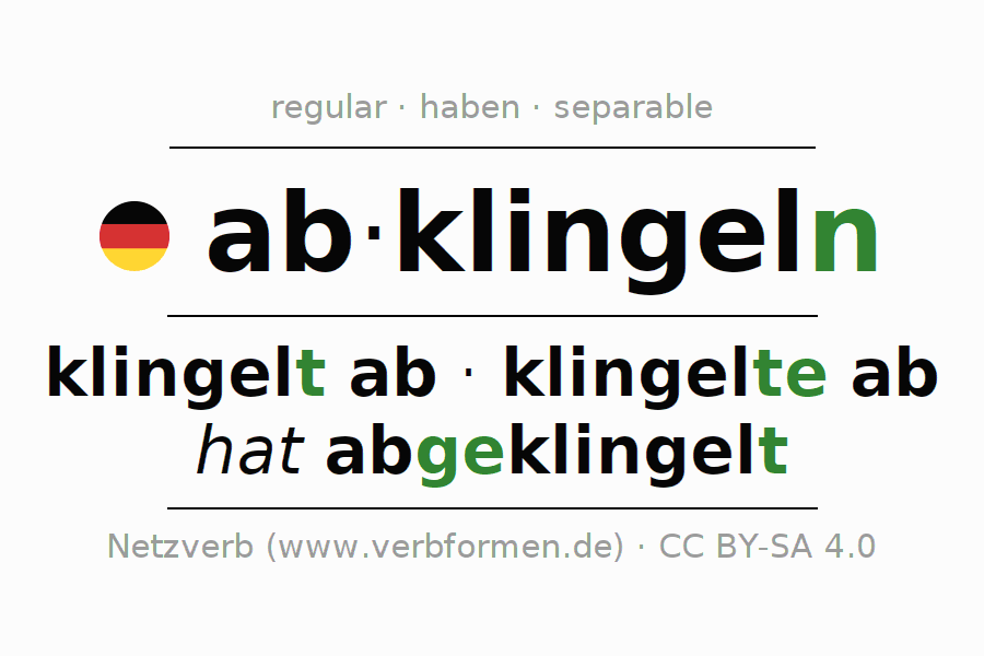 Entire conjugation of the German verb abklingeln. All tenses and modes are clearly represented in a table.