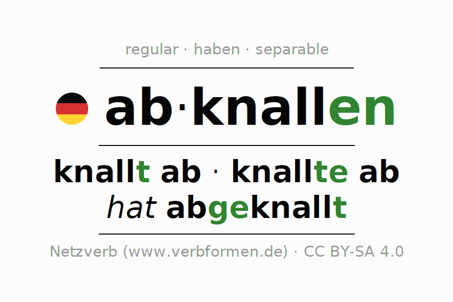 Entire conjugation of the German verb abknallen. All tenses are clearly represented in a table.