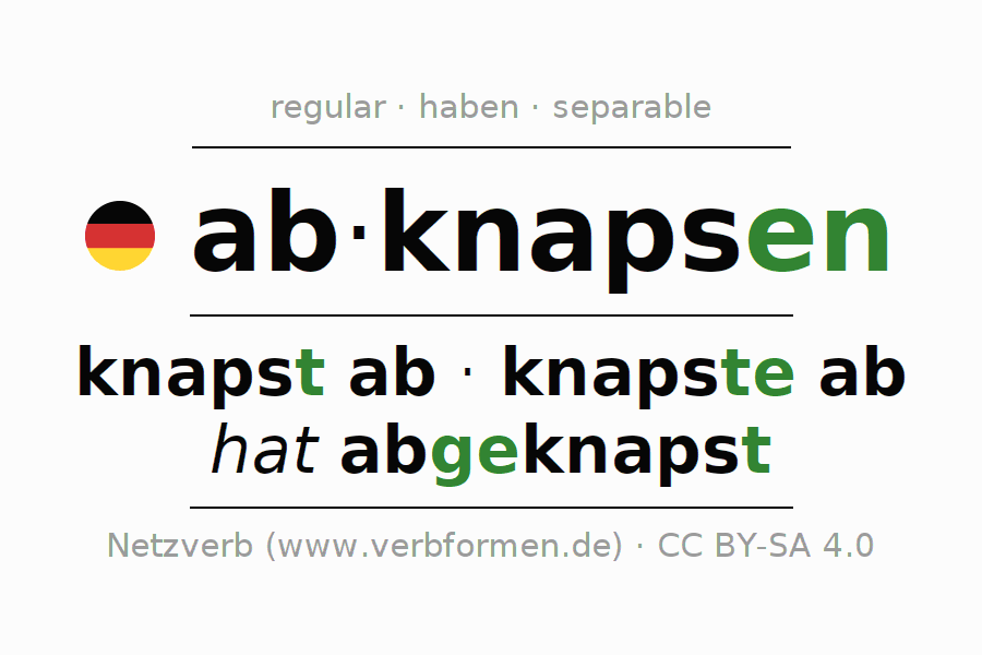 Entire conjugation of the German verb abknapsen. All tenses are clearly represented in a table.