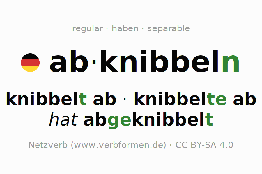 Entire conjugation of the German verb abknibbeln. All tenses and modes are clearly represented in a table.