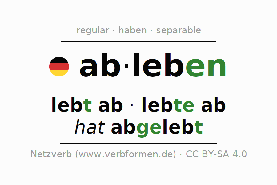 Entire conjugation of the German verb ableben (ist). All tenses and modes are clearly represented in a table.