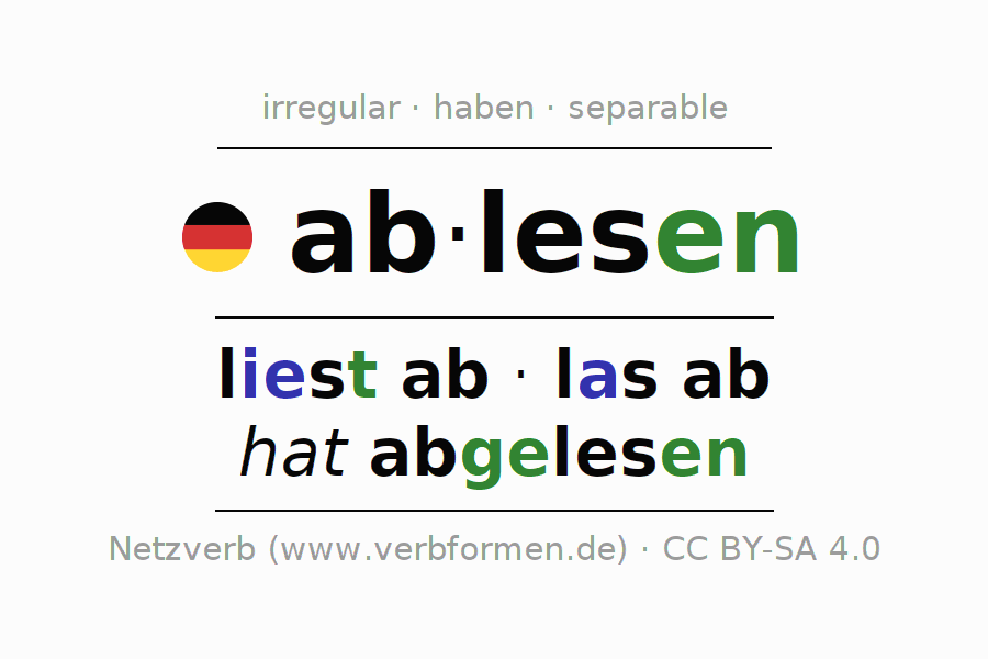 Conjugation of German verb ablesen
