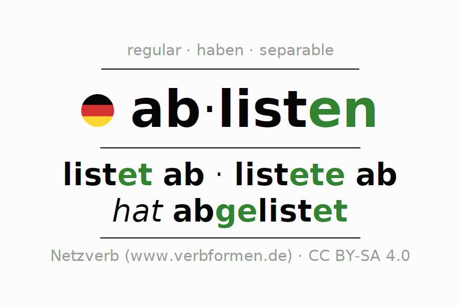 Entire conjugation of the German verb ablisten. All tenses and modes are clearly represented in a table.