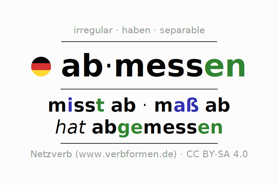 Conjugation of abmessen (measure, measure) | All forms, tables ...