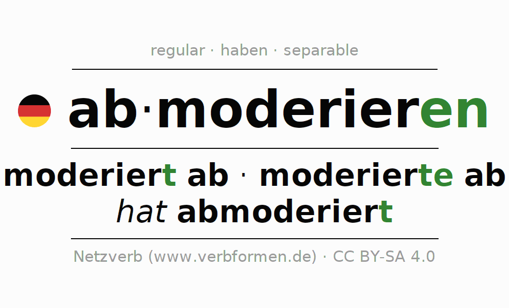 Entire conjugation of the German verb abmoderieren. All tenses and modes are clearly represented in a table.