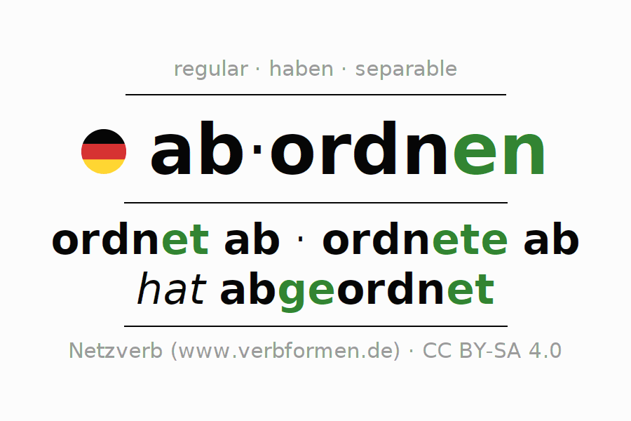 Entire conjugation of the German verb abordnen. All tenses and modes are clearly represented in a table.